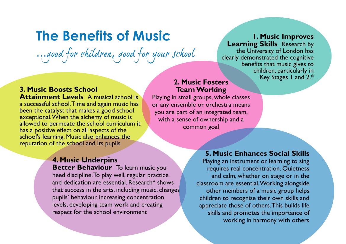 Benefits of Music – Cumbria Music Hub